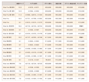 エコモ新下関iPad修理価格